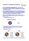 20140516_Aushang_der_Ergebnisse_an_Mitglieder_V1_PP.pdf